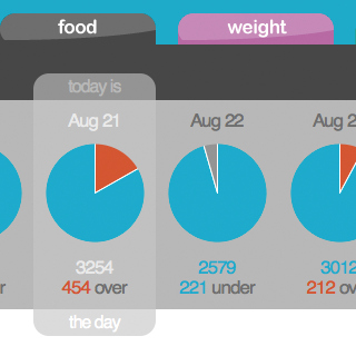 the food tab